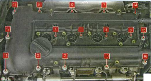 Затяжка крышки клапанов ВАЗ-2112