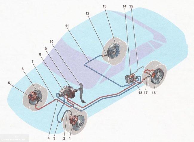 Схема тормозной системы на ВАЗ -2112