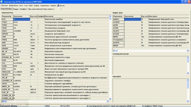 Все показатели Калины выведенные в программе на экран ноутбука