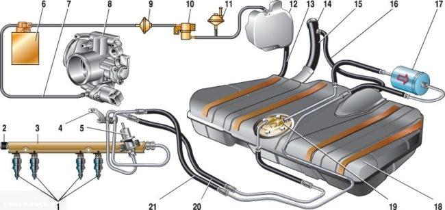 Схема топливной системы ВАЗ-2112
