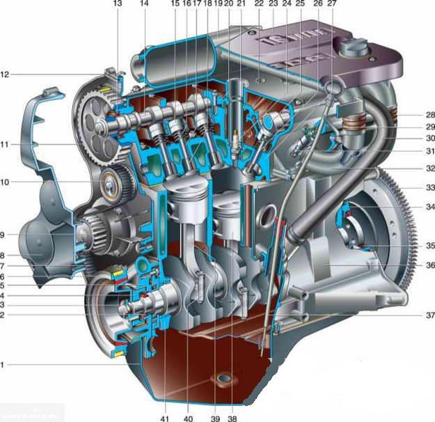Схема двигателя ВАЗ-2112