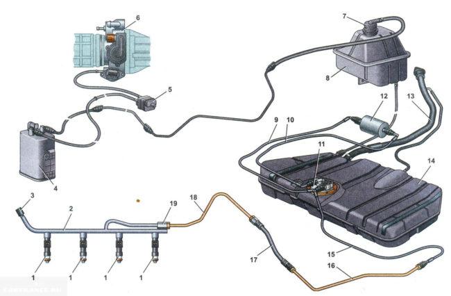 Схема работы топливного насоса на приоре