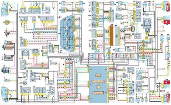 Схема бортовой сети ВАЗ-2112