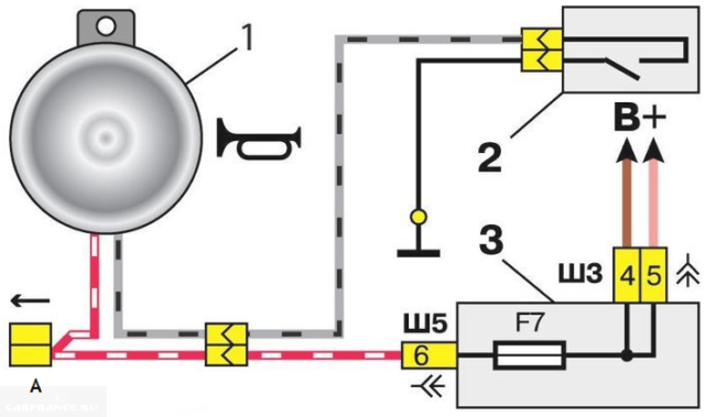 Схема подключения клаксона на ВАЗ-2112