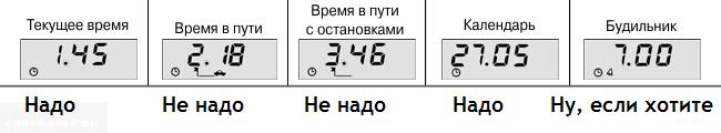 Все функции БК 2110 в режиме Часы