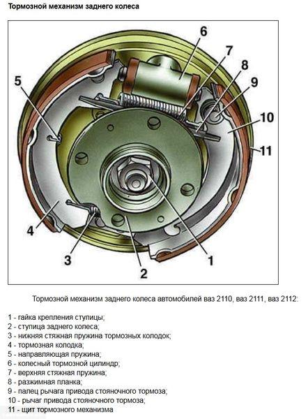 Схема задних тормозов на ВАЗ-2112
