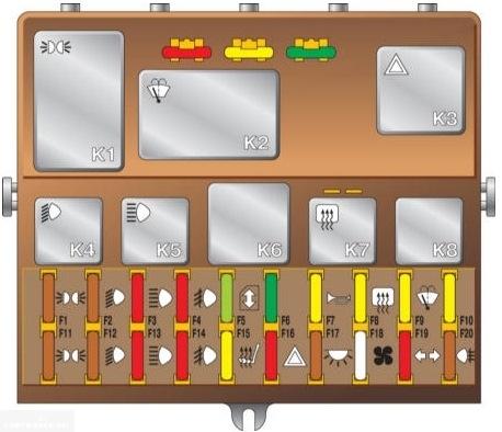 Схема блока предохранителей ВАЗ-2112