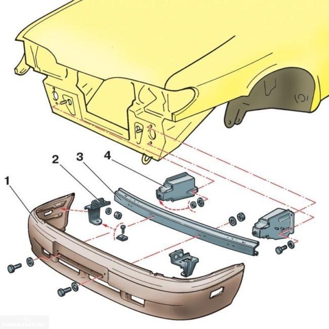 Схема переднего бампера ВАЗ-2114