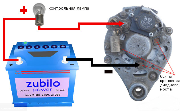 Процесс диагностики диодного моста генератора ВАЗ-2114