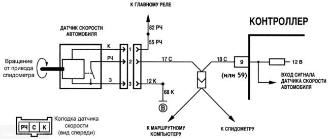 Схема подключения датчика скорости на ВАЗ-2112