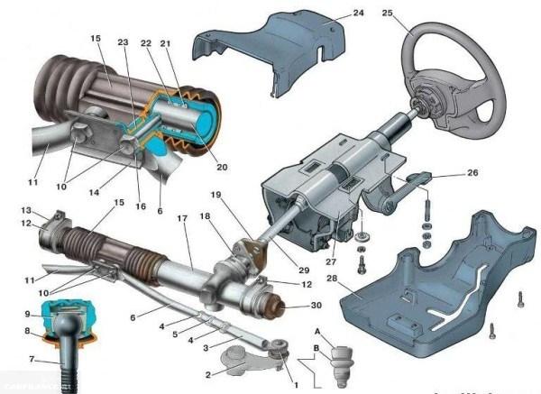 Схема рулевого управления ВАЗ-2112