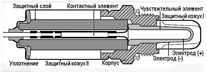 Сонник мешок 73