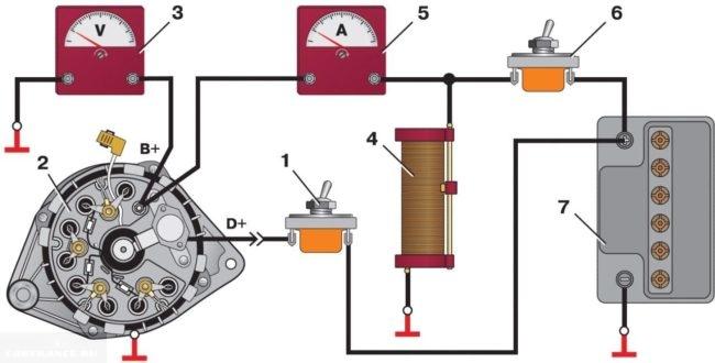 Проверка генератора ВАЗ-2114 при помощи осциллографа