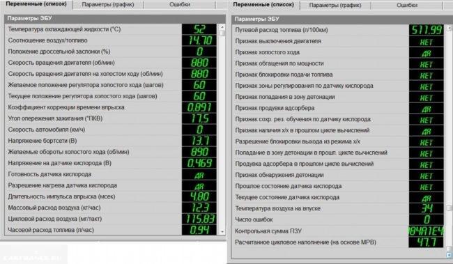 Ошибки ЭБУ ВАЗ-2112