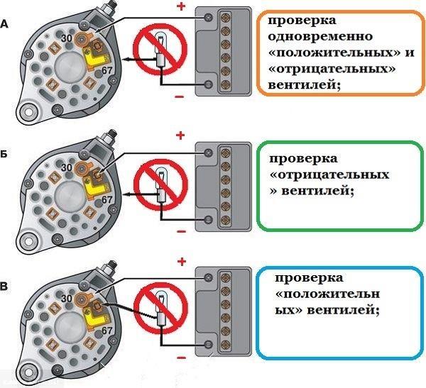 Проверка выпрямителя ВАЗ-2114