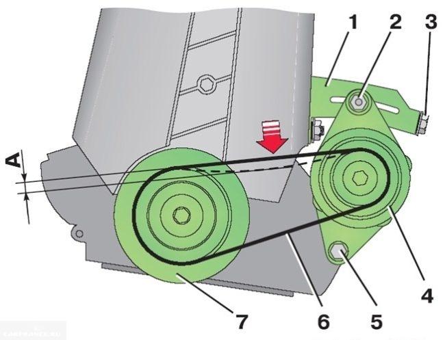 Как натянуть ремень генератора