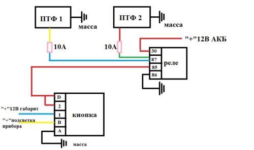 Схема ПТФ ВАЗ 2114
