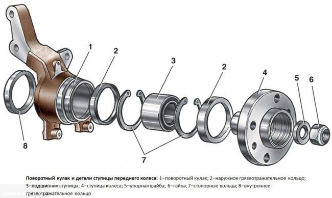 Подробная схема ступичного подшипника передней подвески ВАЗ-2112