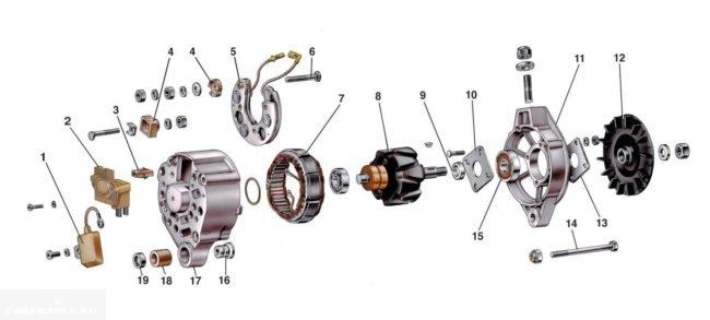 Разобранная схема деталей генератора ВАЗ-2114