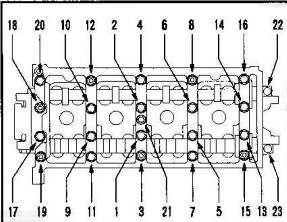 Затяжка болтов постели распредвала ВАЗ-2112