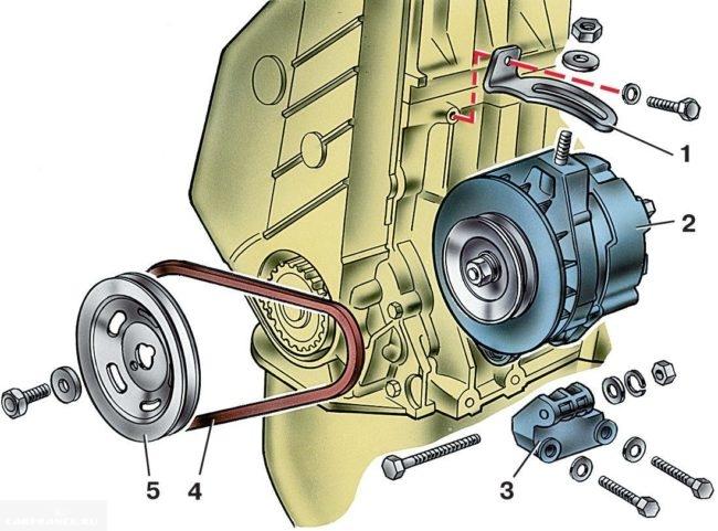 Генератор на двигателе ВАЗ-2114