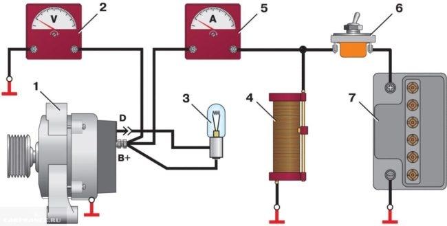 Схема подключения генератора ВАЗ-2114 на проверочном стенде