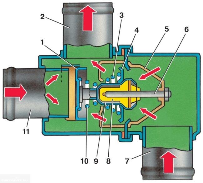 Схема термостата ВАЗ-2114