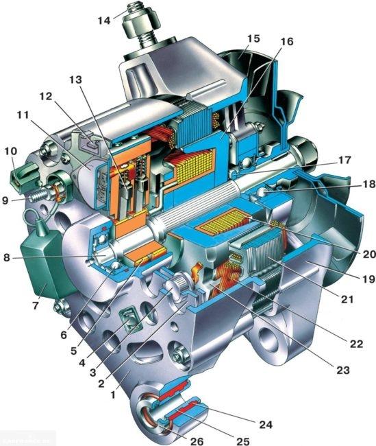 Схема-устройство генератора ВАЗ-2114