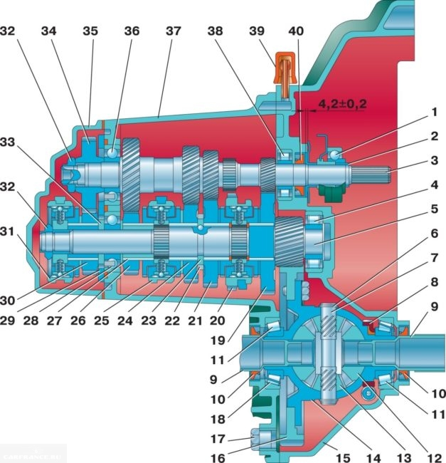 Схема КПП ВАЗ-2114