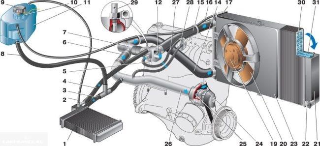 Схема охлаждения ВАЗ-2112 16 клапанов
