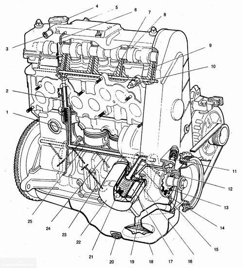 Схема работы ДВС ВАЗ-2112