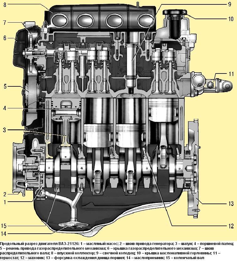 Мотор (Двигатель) без навесного оборудования 20 TDI