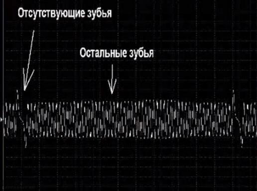 Диагностика ДПКВ ВАЗ-2114
