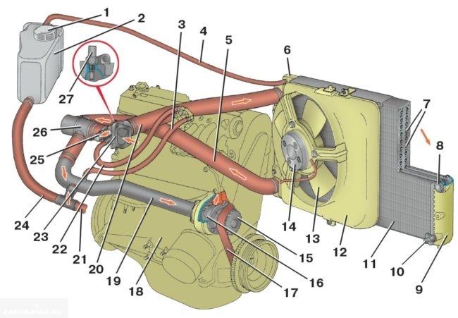 Схема СОД ВАЗ-2114
