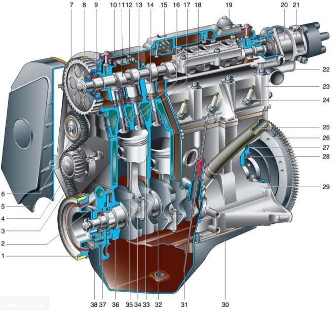 Схема двигателя автомобиля ваз фото 436
