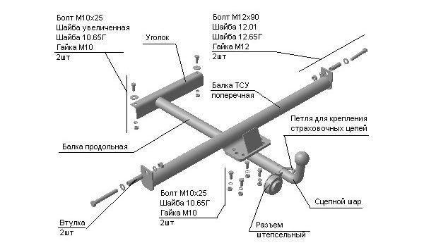 Схема фаркопа на ВАЗ-2114