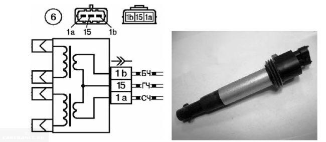 Устройство инжектора ВАЗ-2114