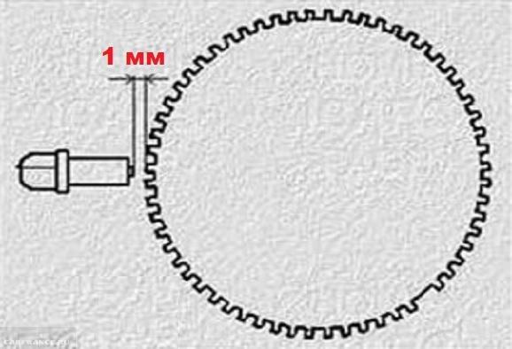Схема устройства ДПКВ ВАЗ-2114
