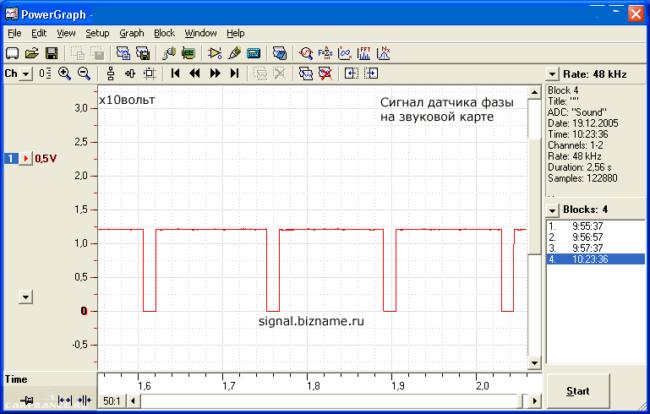 Графическая проверка датчика фаз ВАЗ-2114