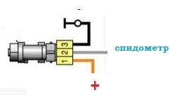 Расположение контактов датчика скорости