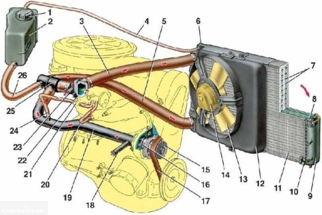 Устройство двигателя ВАЗ-2114