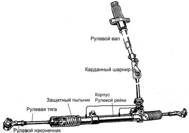 Рулевое управление ВАЗ-2114