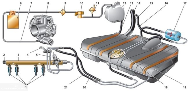 Топливная система ВАЗ-2114