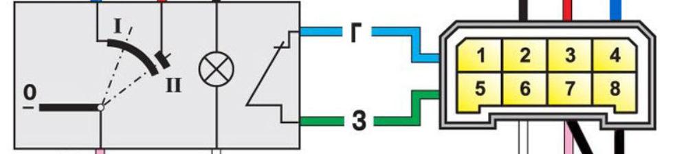 Схема замка зажигания на ВАЗ-2114