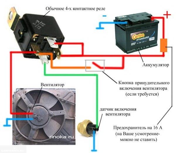 Электровентилятор ВАЗ-2114