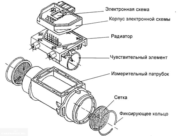 Устройство ДМВР ВАЗ-2114