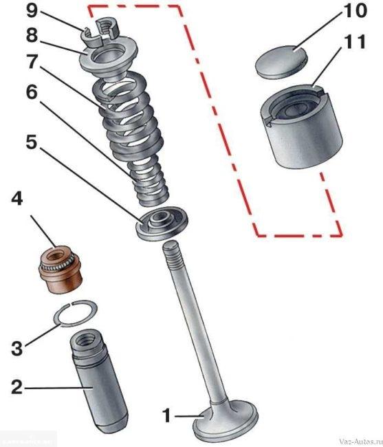Клапанный механизм ВАЗ-2114