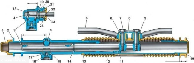 Схема рулевой рейки ВАЗ-2114