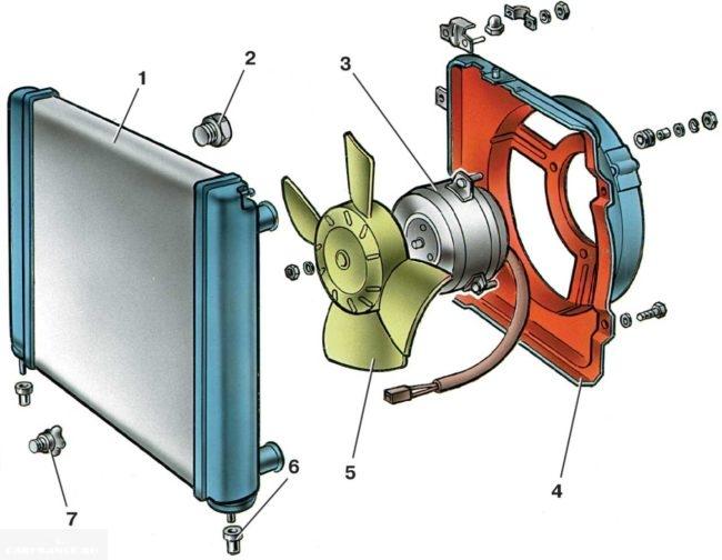 Схема вентилятора охлаждения ВАЗ-2114