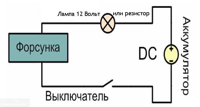 Подключение форсунок для промывки, схема